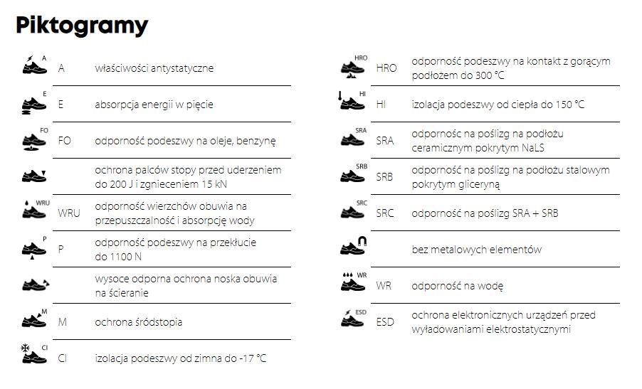 oznaczenia butów ARTRE - piktogramy