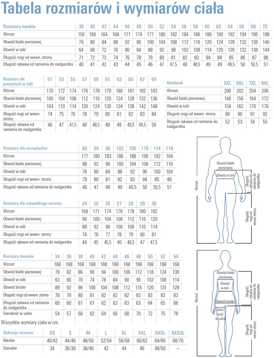 PLANAM Tabela rozmiarów