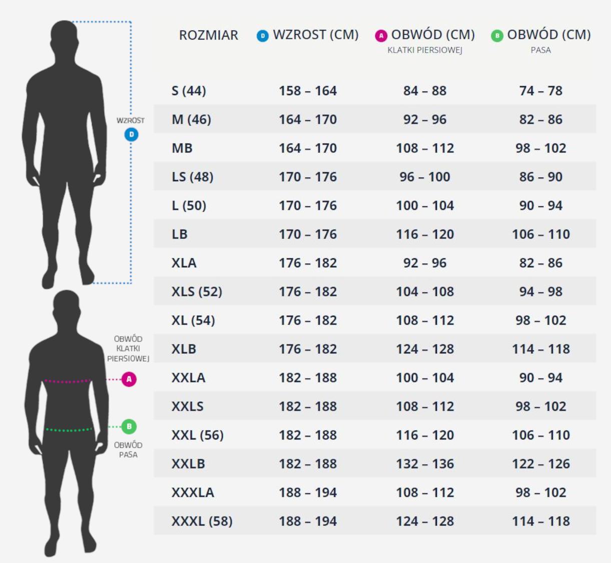 Tabela rozmiarów ubrań marki SARA
